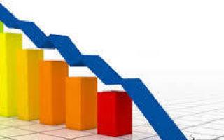 Как рассчитать проценты по кредиту самостоятельно — формула