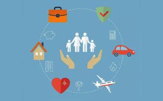 Виды страхования и его классификация