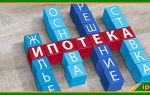 Что такое ипотека — простым языком