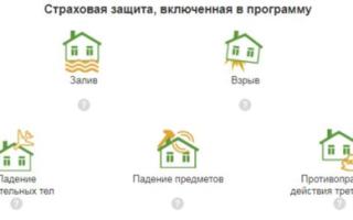 Возврат страховки по ипотеке: пошаговый план возврата