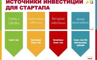 Финансирование стартапов — этапы, критерии, источники
