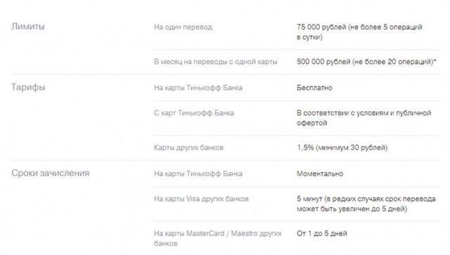 Лимит снятия наличных с карты Сбербанка в день или месяц: с банкомата и отделения