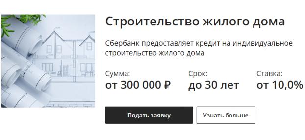 Ставка по ипотеке в Сбербанке сегодня