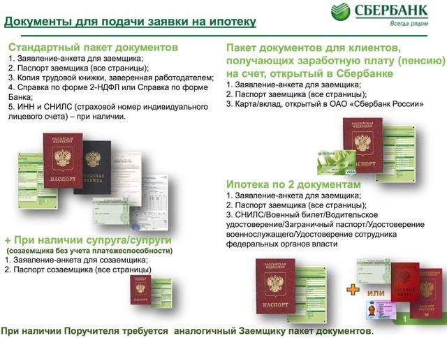 Порядок покупки квартиры в ипотеку: этапы и правила оформления документов