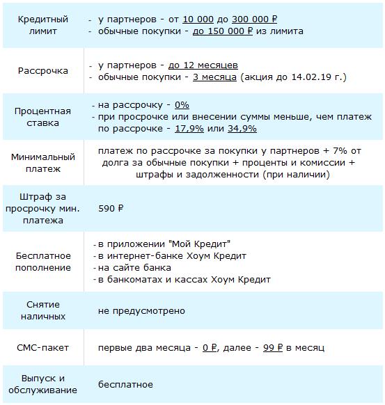 Карта рассрочки Хоум Кредит: условия пользования, отзывы