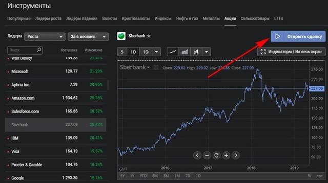 Как купить акции Сбербанка частному лицу