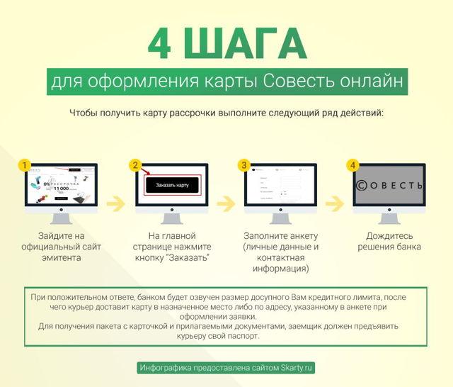 Как оформить карту Совесть онлайн заявкой