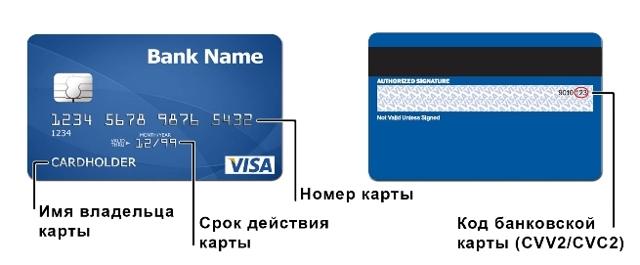 Как получить займ на дебетовую карту?