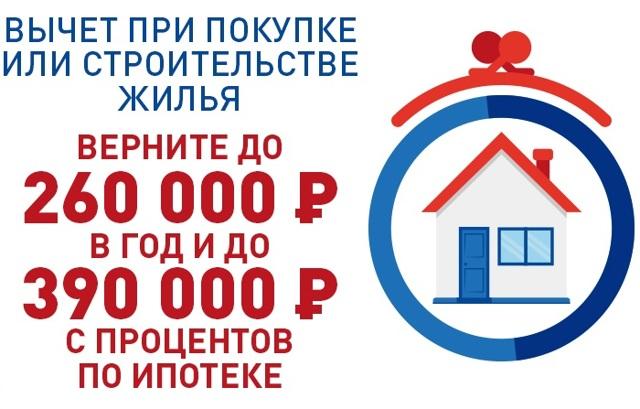 Налоговый вычет при покупке квартиры в ипотеку на 2019 год: пример расчета